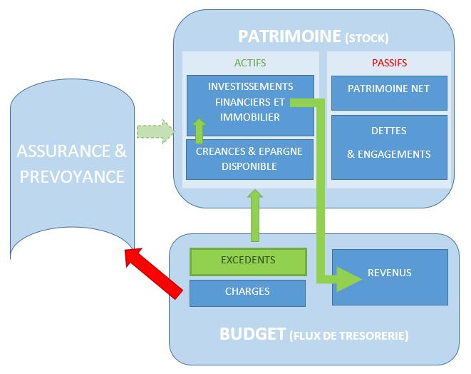 budget_essentiel_finances