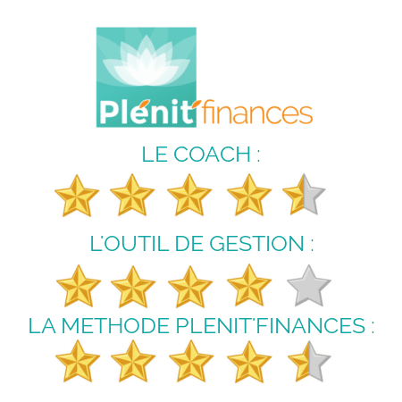 evaluation coaching plenit finances